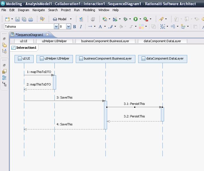 rsa3 adding a return message in an rsa sequence diagram richhewlett com